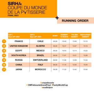 Running order World pastry cup