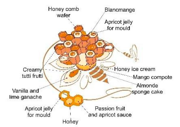 Suspended honeybomb scheme